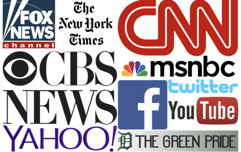 The Scourge of Fake News
