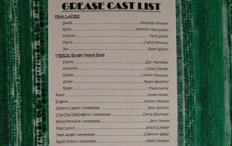 Musical cast list released