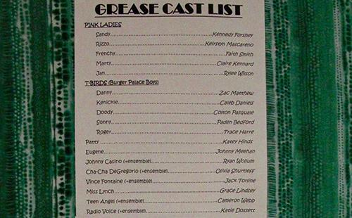 This portion of the cast list, which contains the speaking parts, is posted outside of the side theater door