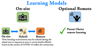 USD232 website- Visual explaining the options for learning this year
